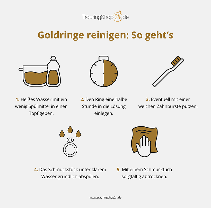 Goldringe reinigen